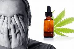 Possible Uses For CBD Oil Treatment